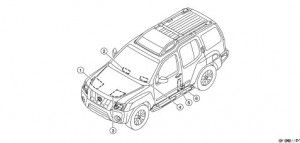 2008 Nissan Xterra Service Manual - Auto Repair