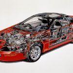 Repair Manuals Chevrolet Camaro 1993 1994 1995 – download
