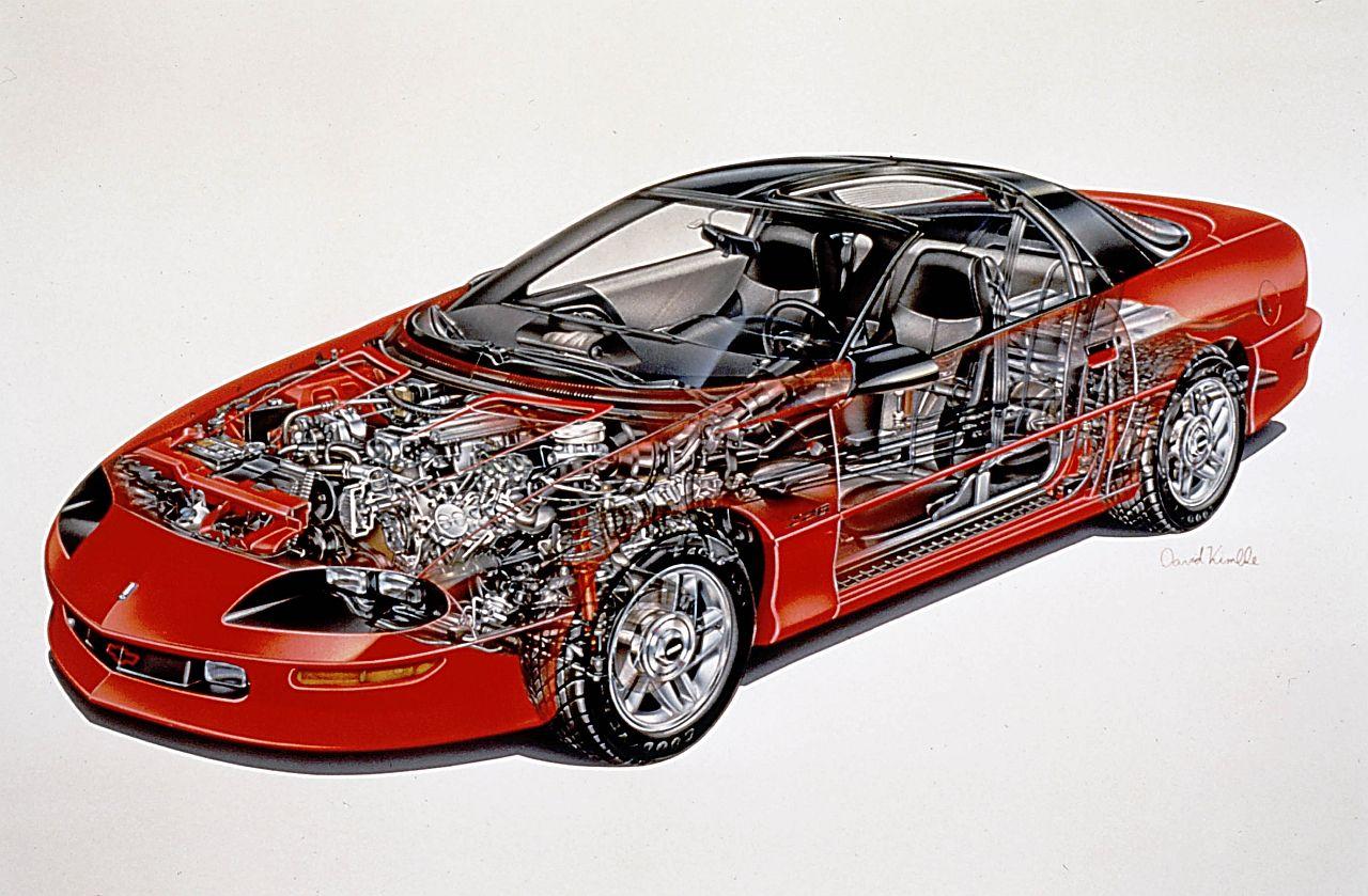 Repair Manuals Chevrolet Camaro 1993 1994 1995