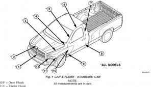 Dodge 2003 Ram - Service Manual - Service Manuals