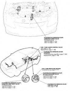 Honda Civic 2002 Hatchback - Service Manual Download - Car Service