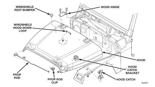 Tj Jeep Wrangler 1999 Service Manual Jeep Wrangler Tj Car Service