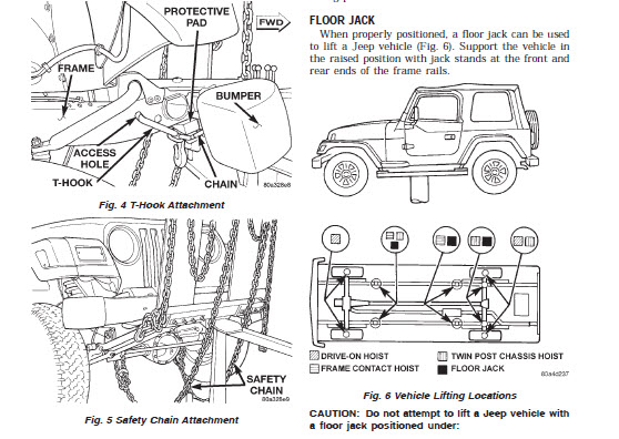 tj jeep wrangler 1999 - service manual jeep wrangler tj