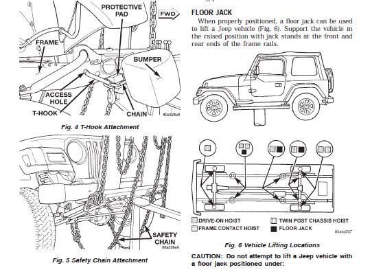 tj jeep wrangler 1999 – service manual jeep wrangler tj – car service