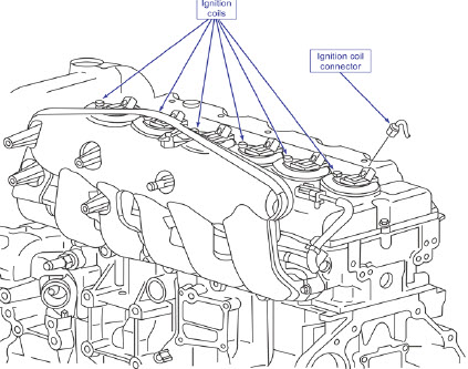chevrolet trailblazer 2002 service manual