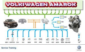 2010 2011 2012 VW AMAROK Workshop Service Repair Manual Download