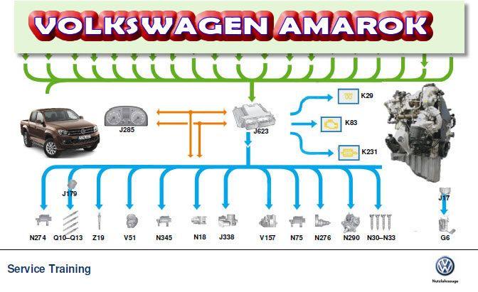 2012 vw amarok workshop service repair manual download rh carservicerepairmanuals com vw amarok 2016 owners manual vw amarok owners manual pdf