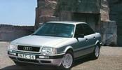 1990-2006 Audi 80 B4 Workshop Service Repair Manual